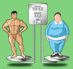 Changing the outlook - how to enjoy weight gain