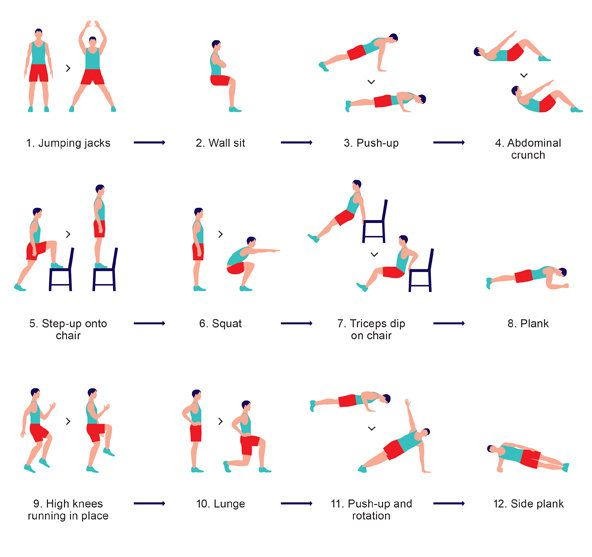 Building muscle at home without equipment